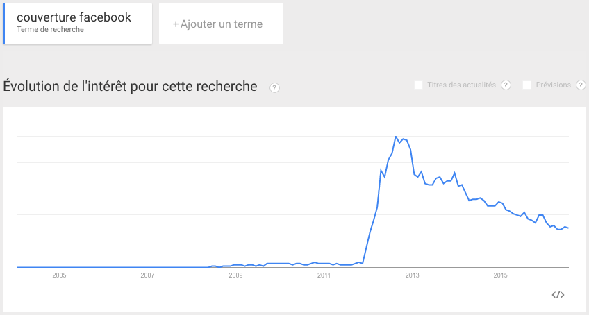 Google-Trends-couverture-facebook