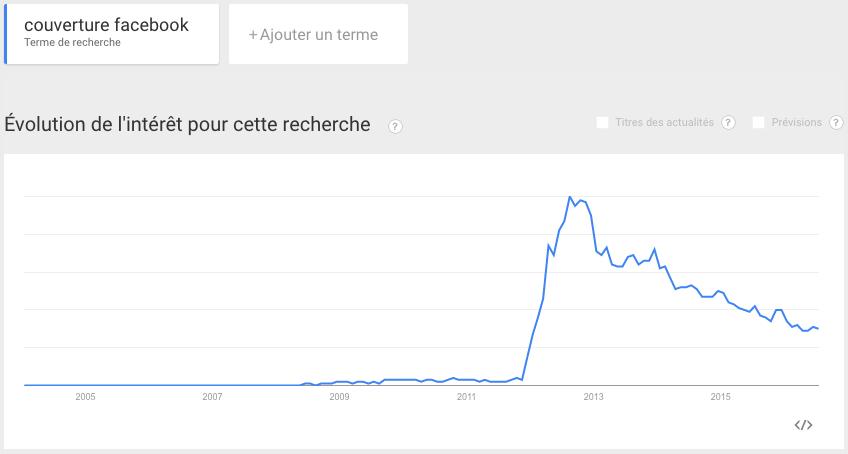Google-Trends-couverture-facebook