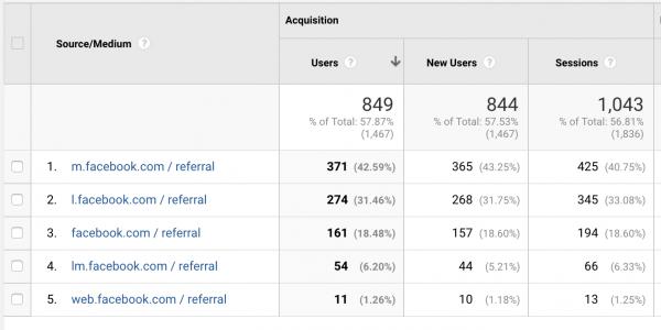 Regrouper les sources dans Google Analytics