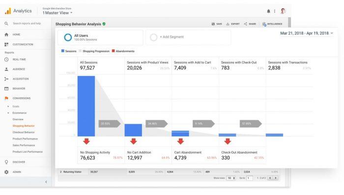 analytics smb feature tout 2x